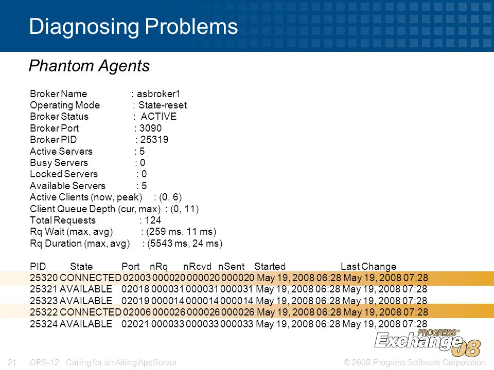 © 2008 Progress Software Corporation21 OPS-12: Caring for an Ailing AppServer Diagnosing Problems Broker Name : asbroker1 Operating Mode : State-reset