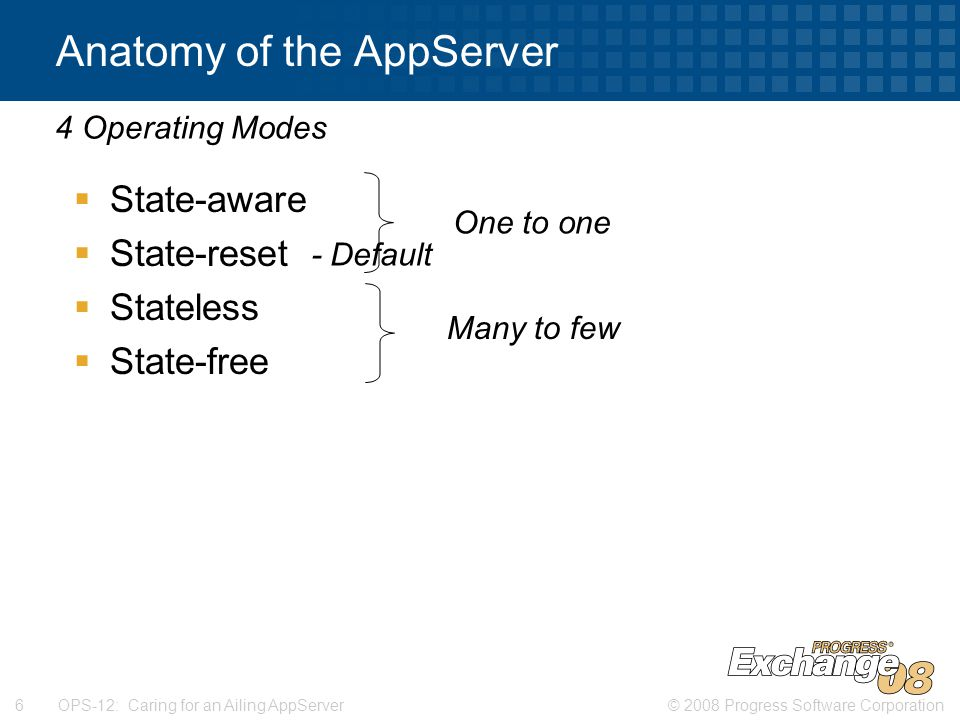 © 2008 Progress Software Corporation6 OPS-12: Caring for an Ailing AppServer Anatomy of the AppServer  State-aware  State-reset  Stateless  State-free 4 Operating Modes One to one Many to few - Default