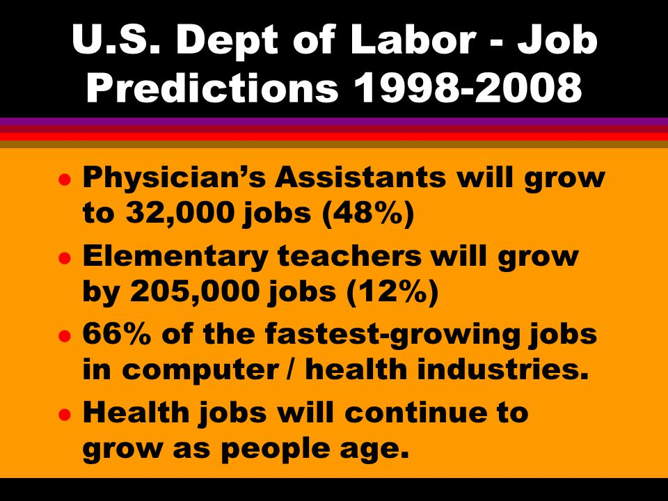 U.S. Dept of Labor - Job Predictions 1998-2008 l Physician's Assistants will grow to 32,000 jobs (48%) l Elementary teachers will grow by 205,000 jobs