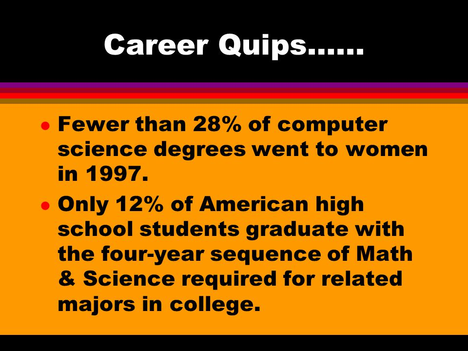 Career Quips…... l Fewer than 28% of computer science degrees went to women in 1997. l Only 12% of American high school students graduate with the fou