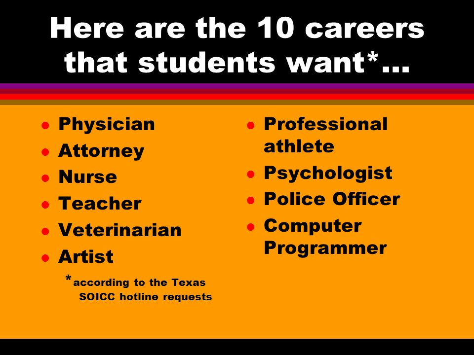 Here are the 10 careers that students want*... l Physician l Attorney l Nurse l Teacher l Veterinarian l Artist * according to the Texas SOICC hotline