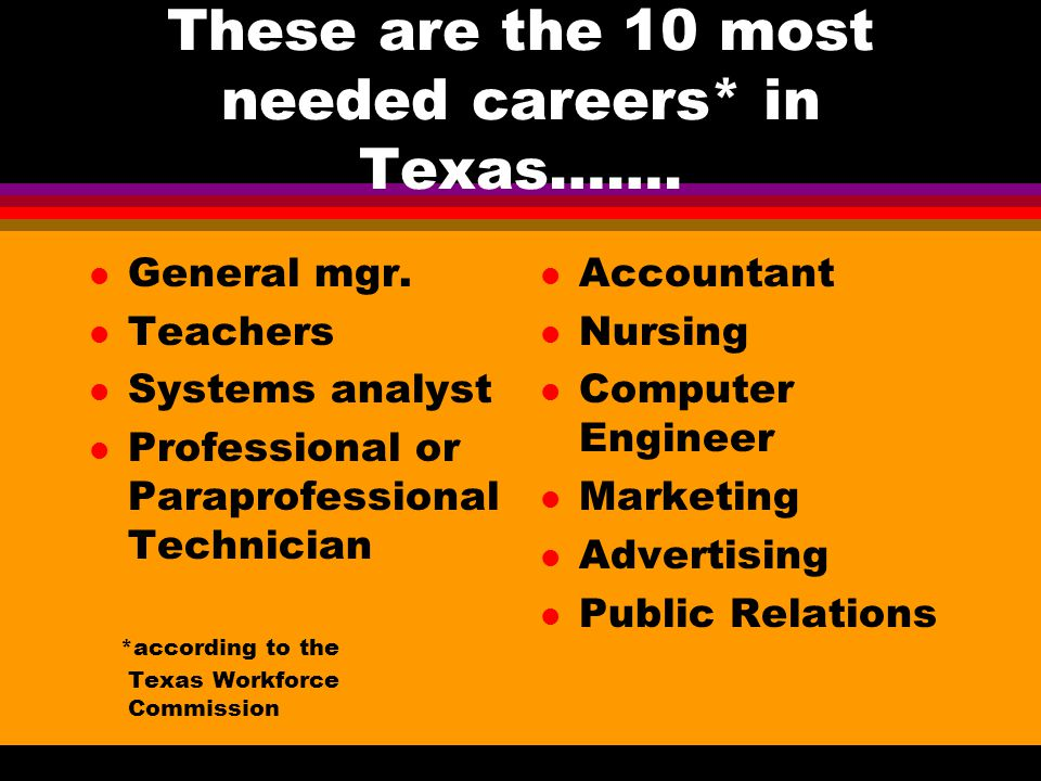 These are the 10 most needed careers* in Texas……. l General mgr.