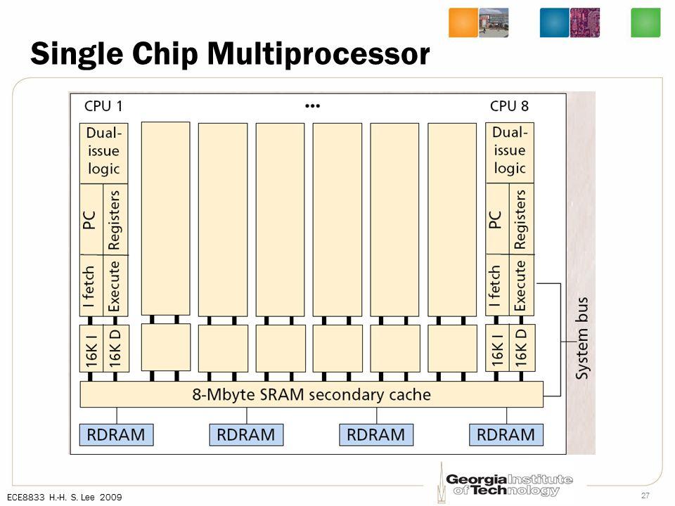 ECE8833 H.-H. S. Lee 2009 27 Single Chip Multiprocessor