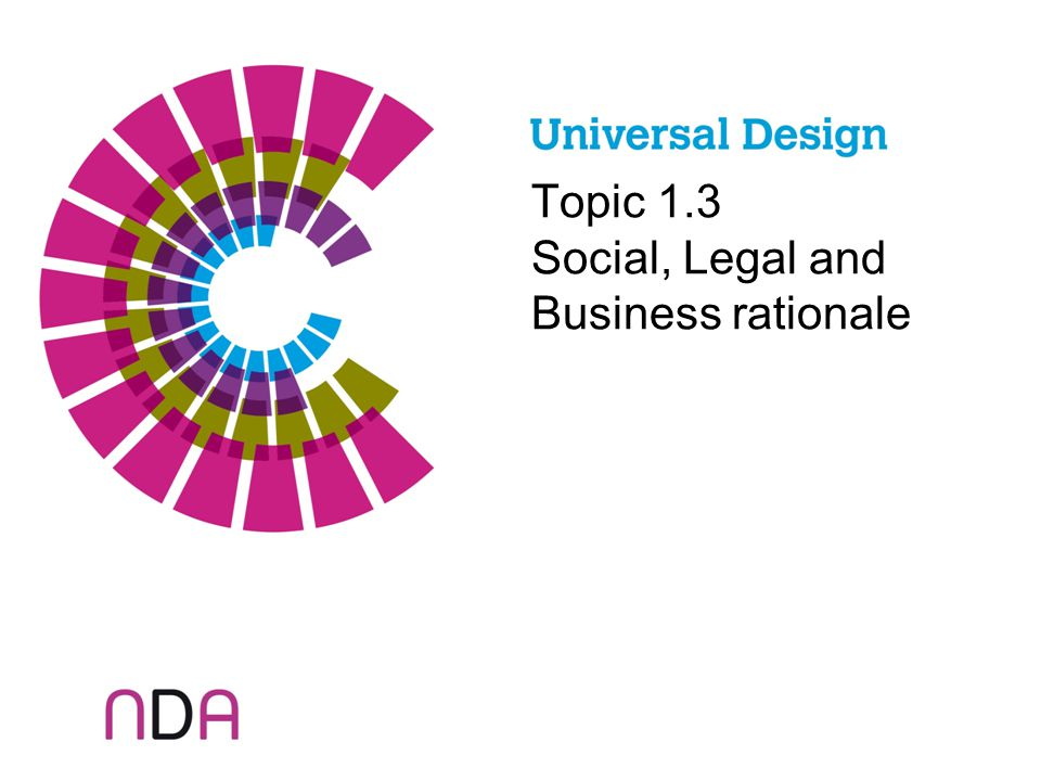 Topic 1.3 Social, Legal and Business rationale