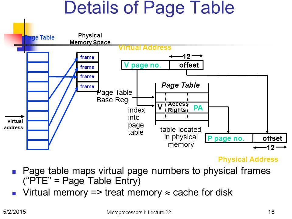 """Physical Memory Space Page table maps virtual page numbers to physical frames (""""PTE"""" = Page Table Entry) Virtual memory => treat memory  cache for di"""