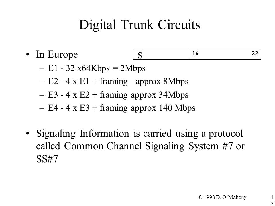© 1998 D. O'Mahony13 Digital Trunk Circuits In Europe –E1 - 32 x64Kbps = 2Mbps –E2 - 4 x E1 + framing approx 8Mbps –E3 - 4 x E2 + framing approx 34Mbp