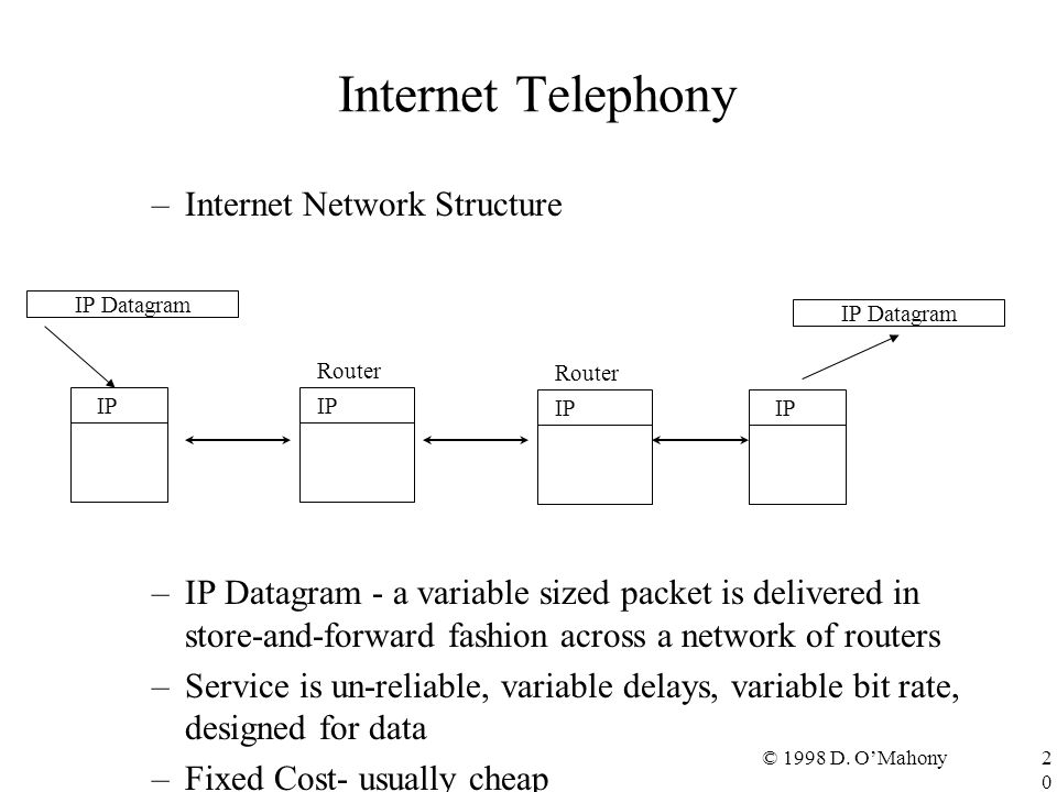 © 1998 D. O'Mahony20 Internet Telephony –Internet Network Structure –IP Datagram - a variable sized packet is delivered in store-and-forward fashion a