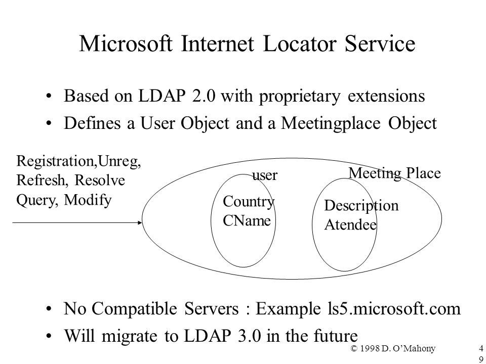 © 1998 D. O'Mahony49 Microsoft Internet Locator Service Based on LDAP 2.0 with proprietary extensions Defines a User Object and a Meetingplace Object