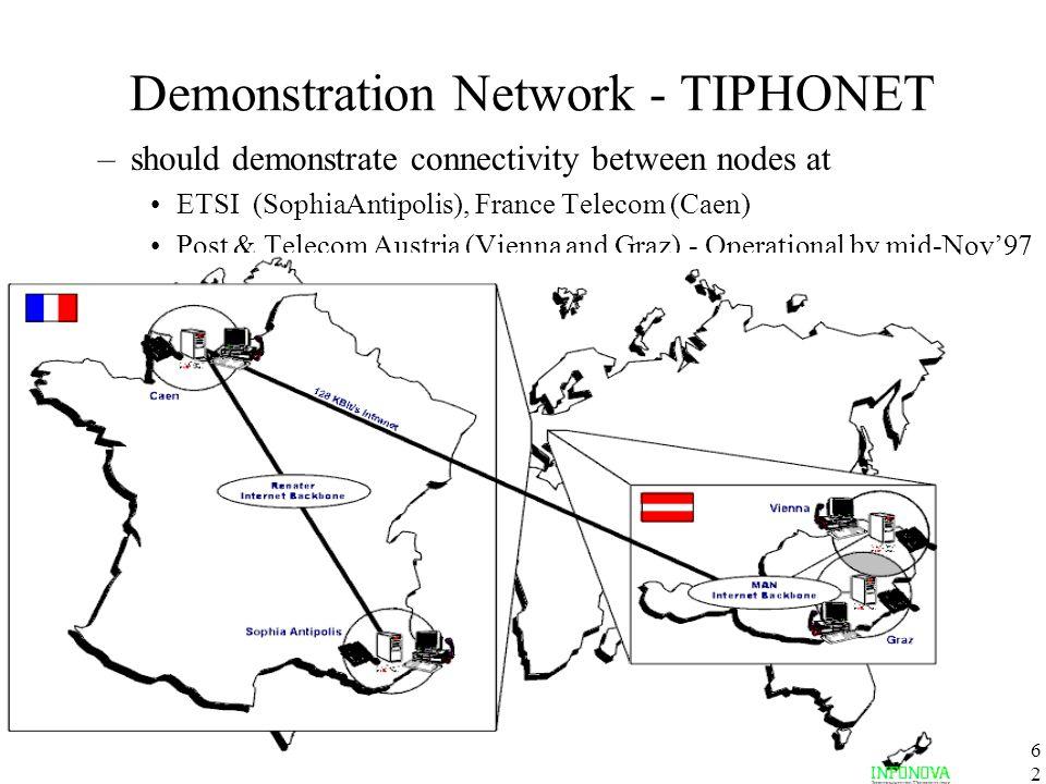 © 1998 D. O'Mahony62 Demonstration Network - TIPHONET –should demonstrate connectivity between nodes at ETSI (SophiaAntipolis), France Telecom (Caen)