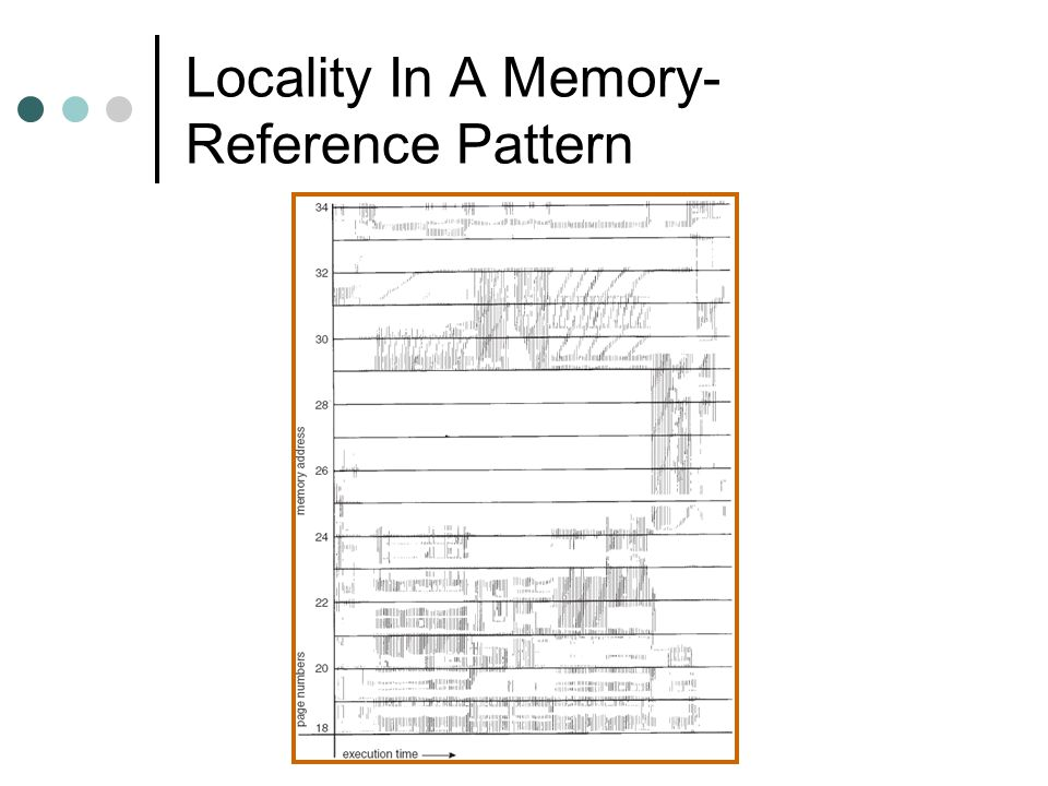 Locality In A Memory- Reference Pattern