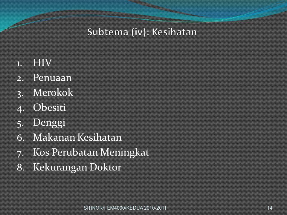 1. HIV 2. Penuaan 3. Merokok 4. Obesiti 5. Denggi 6. Makanan Kesihatan 7. Kos Perubatan Meningkat 8. Kekurangan Doktor SITINOR/FEM4000/KEDUA 2010-2011