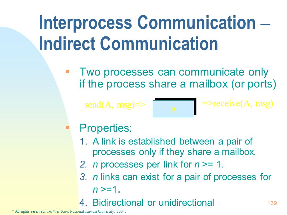 * All rights reserved, Tei-Wei Kuo, National Taiwan University, 2004. 139 Interprocess Communication – Indirect Communication  Two processes can comm