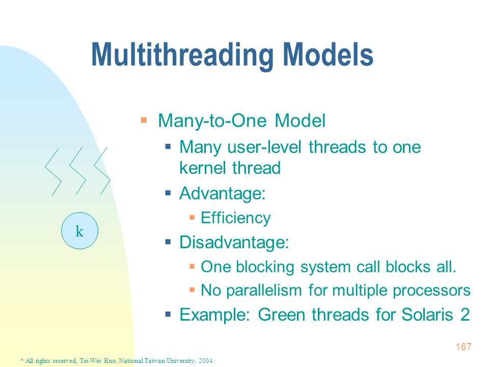 * All rights reserved, Tei-Wei Kuo, National Taiwan University, 2004. 167 Multithreading Models  Many-to-One Model  Many user-level threads to one k