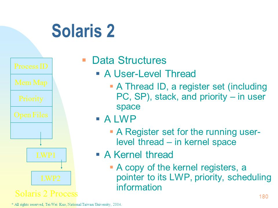 * All rights reserved, Tei-Wei Kuo, National Taiwan University, 2004. 180 Solaris 2  Data Structures  A User-Level Thread  A Thread ID, a register