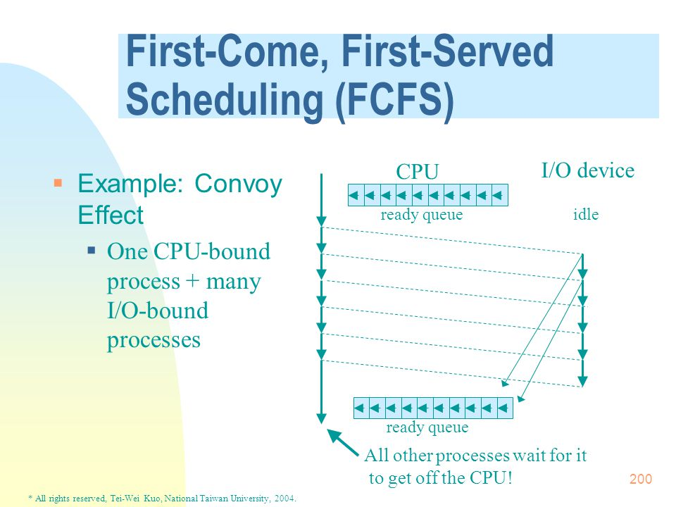 * All rights reserved, Tei-Wei Kuo, National Taiwan University, 2004. 200  Example: Convoy Effect  One CPU-bound process + many I/O-bound processes
