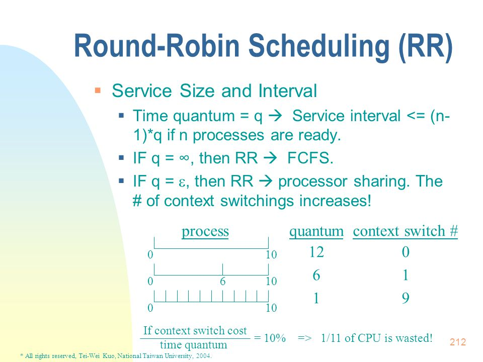 * All rights reserved, Tei-Wei Kuo, National Taiwan University, 2004. 212 Round-Robin Scheduling (RR)  Service Size and Interval  Time quantum = q 