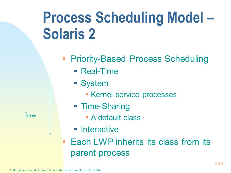 * All rights reserved, Tei-Wei Kuo, National Taiwan University, 2004. 243 Process Scheduling Model – Solaris 2  Priority-Based Process Scheduling  R