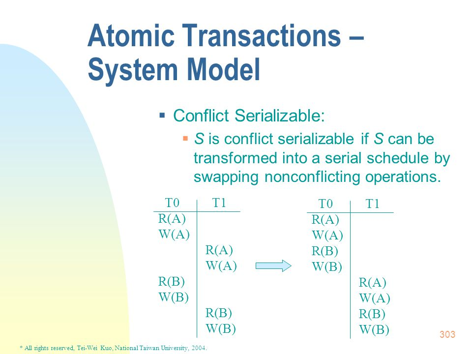 * All rights reserved, Tei-Wei Kuo, National Taiwan University, 2004. 303 Atomic Transactions – System Model  Conflict Serializable:  S is conflict