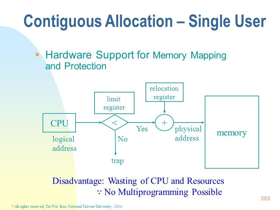 * All rights reserved, Tei-Wei Kuo, National Taiwan University, 2004. 369 Contiguous Allocation – Single User  Hardware Support for Memory Mapping an