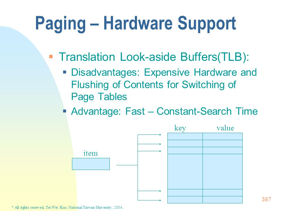 * All rights reserved, Tei-Wei Kuo, National Taiwan University, 2004. 387 Paging – Hardware Support  Translation Look-aside Buffers(TLB):  Disadvant