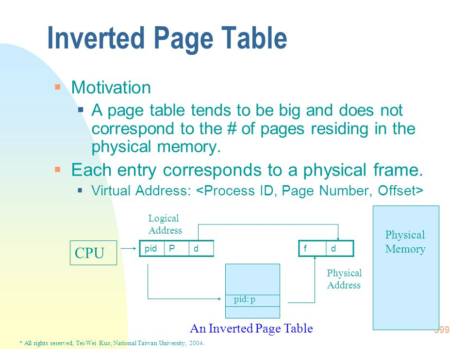 * All rights reserved, Tei-Wei Kuo, National Taiwan University, 2004. 399 Inverted Page Table  Motivation  A page table tends to be big and does not