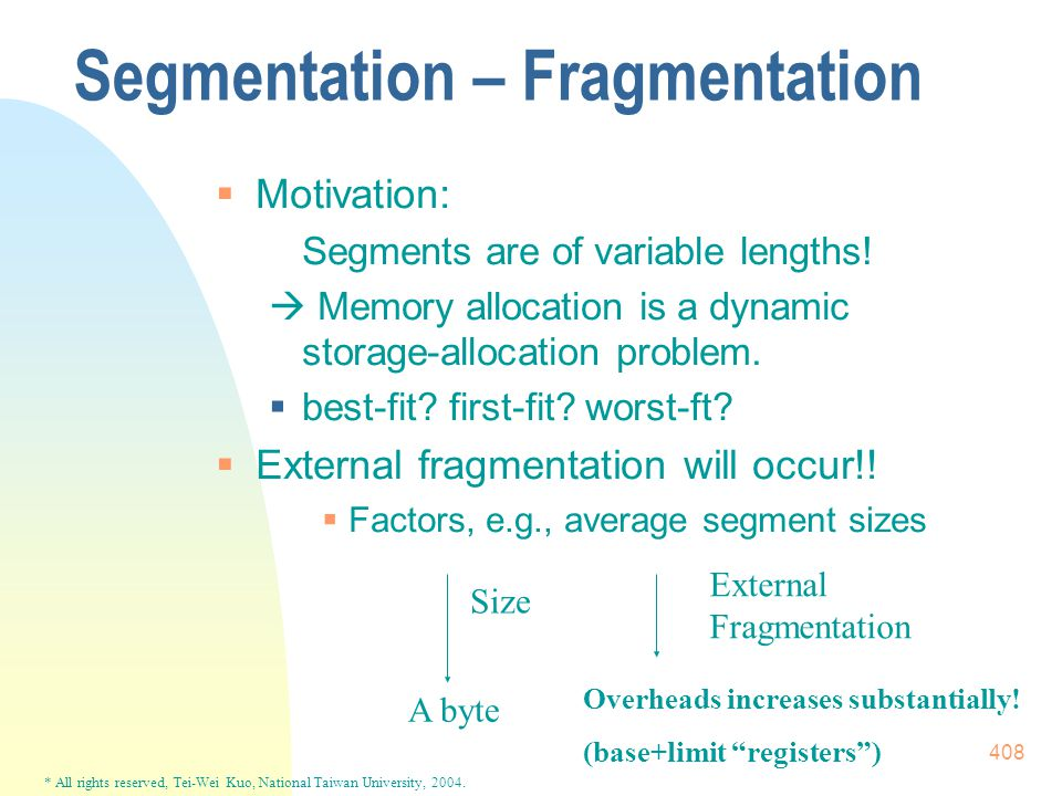 * All rights reserved, Tei-Wei Kuo, National Taiwan University, 2004. 408 Segmentation – Fragmentation  Motivation: Segments are of variable lengths!