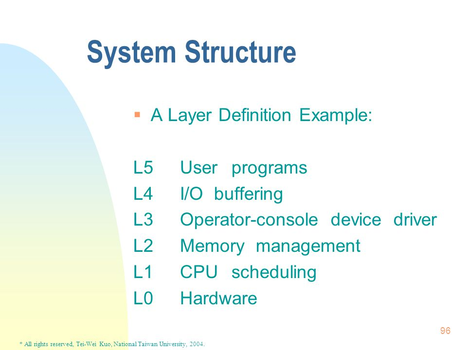 * All rights reserved, Tei-Wei Kuo, National Taiwan University, 2004. 96 System Structure  A Layer Definition Example: L5User programs L4 I/O bufferi