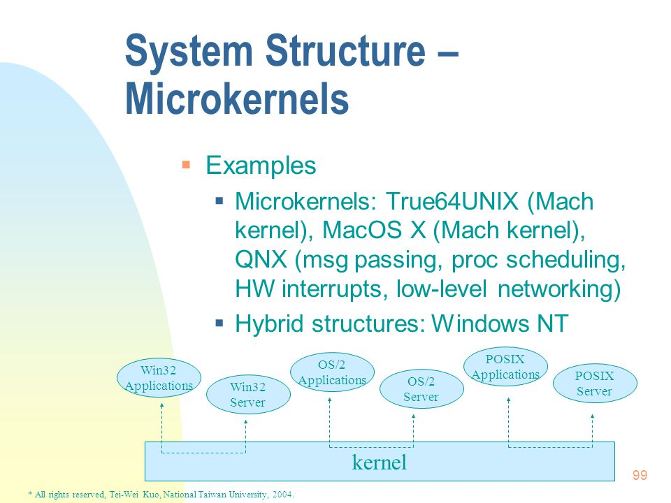 * All rights reserved, Tei-Wei Kuo, National Taiwan University, 2004. 99 System Structure – Microkernels  Examples  Microkernels: True64UNIX (Mach k