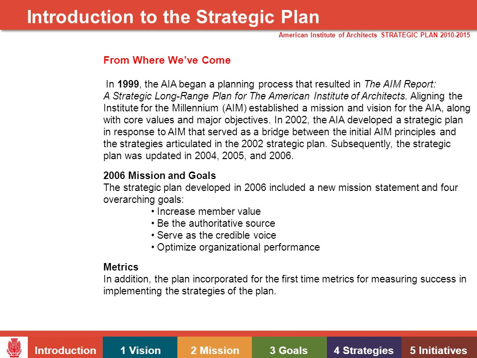 Introduction1 Vision2 Mission3 Goals4 Strategies5 Initiatives American Institute of Architects STRATEGIC PLAN 2010-2015 Introduction to the Strategic Plan From Where We've Come cont.