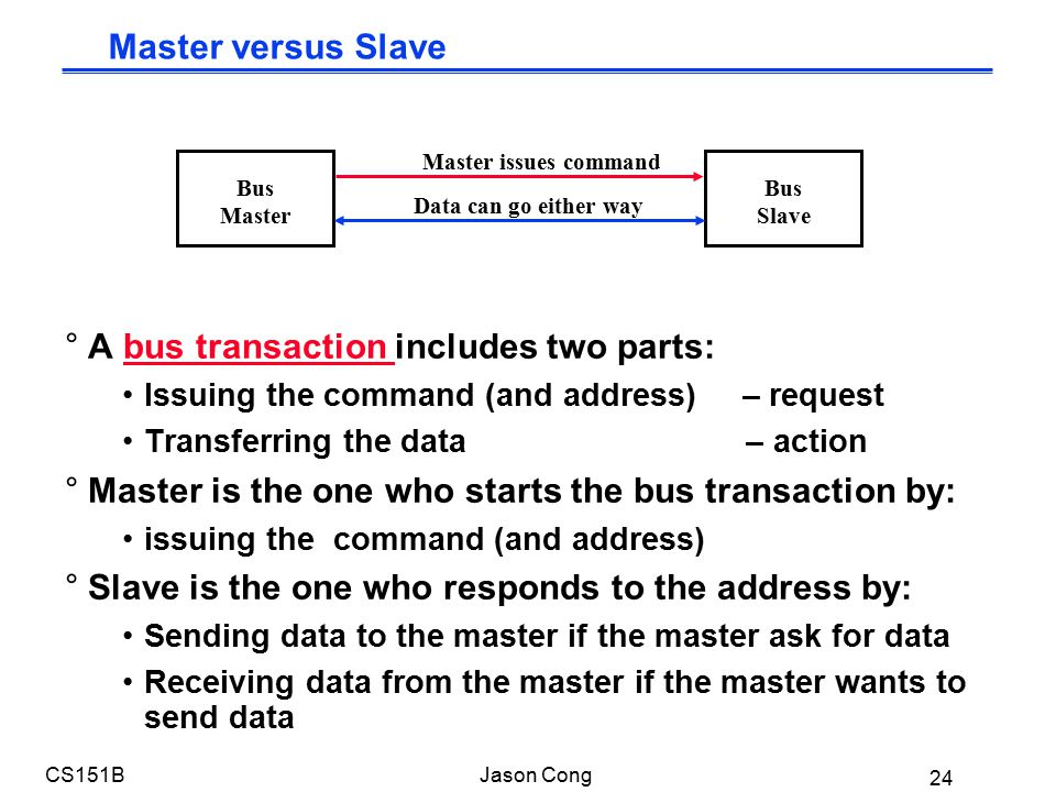 24 CS151BJason Cong °A bus transaction includes two parts: Issuing the command (and address) – request Transferring the data – action °Master is the one who starts the bus transaction by: issuing the command (and address) °Slave is the one who responds to the address by: Sending data to the master if the master ask for data Receiving data from the master if the master wants to send data Bus Master Bus Slave Master issues command Data can go either way Master versus Slave