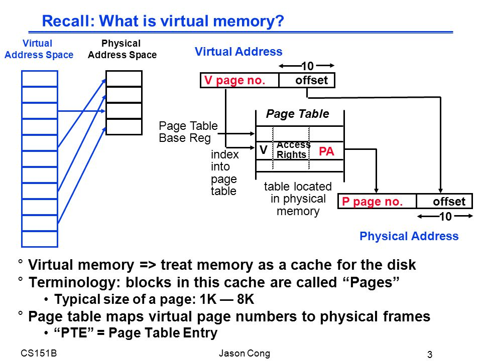 3 CS151BJason Cong °Virtual memory => treat memory as a cache for the disk °Terminology: blocks in this cache are called Pages Typical size of a page: 1K — 8K °Page table maps virtual page numbers to physical frames PTE = Page Table Entry Physical Address Space Virtual Address Space Recall: What is virtual memory.