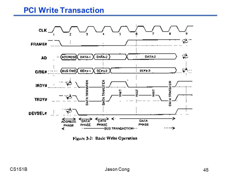 45 CS151BJason Cong PCI Write Transaction