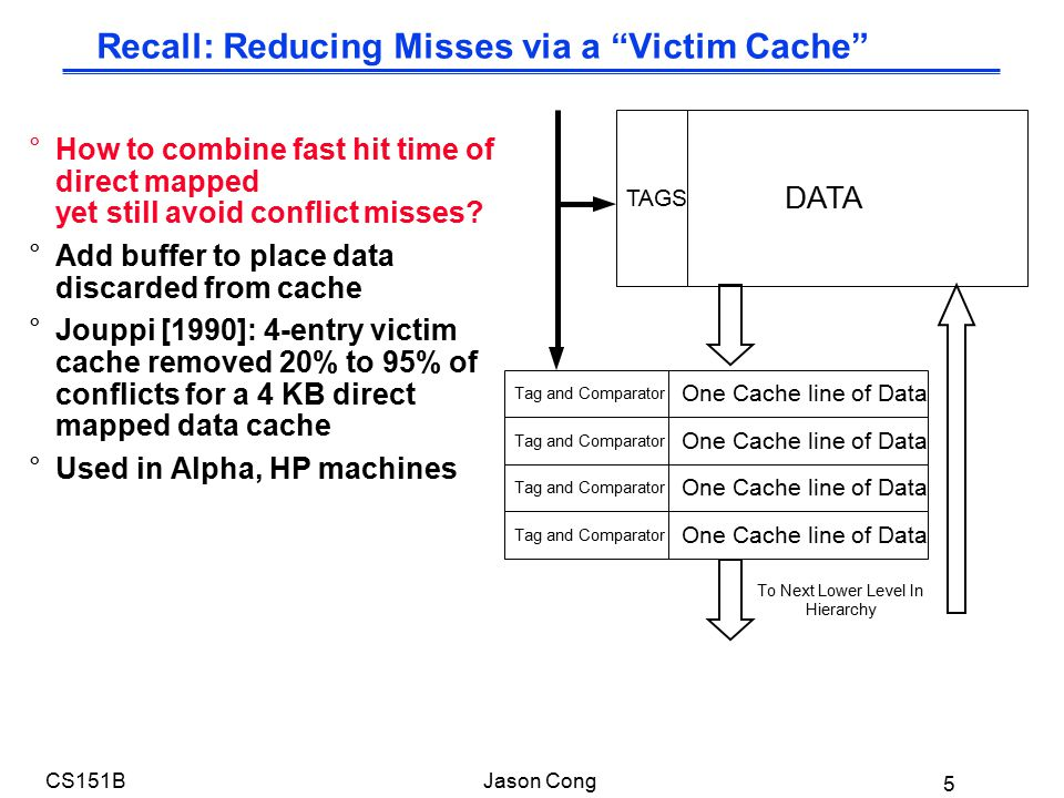 5 CS151BJason Cong To Next Lower Level In Hierarchy DATA TAGS One Cache line of Data Tag and Comparator One Cache line of Data Tag and Comparator One Cache line of Data Tag and Comparator One Cache line of Data Tag and Comparator Recall: Reducing Misses via a Victim Cache °How to combine fast hit time of direct mapped yet still avoid conflict misses.