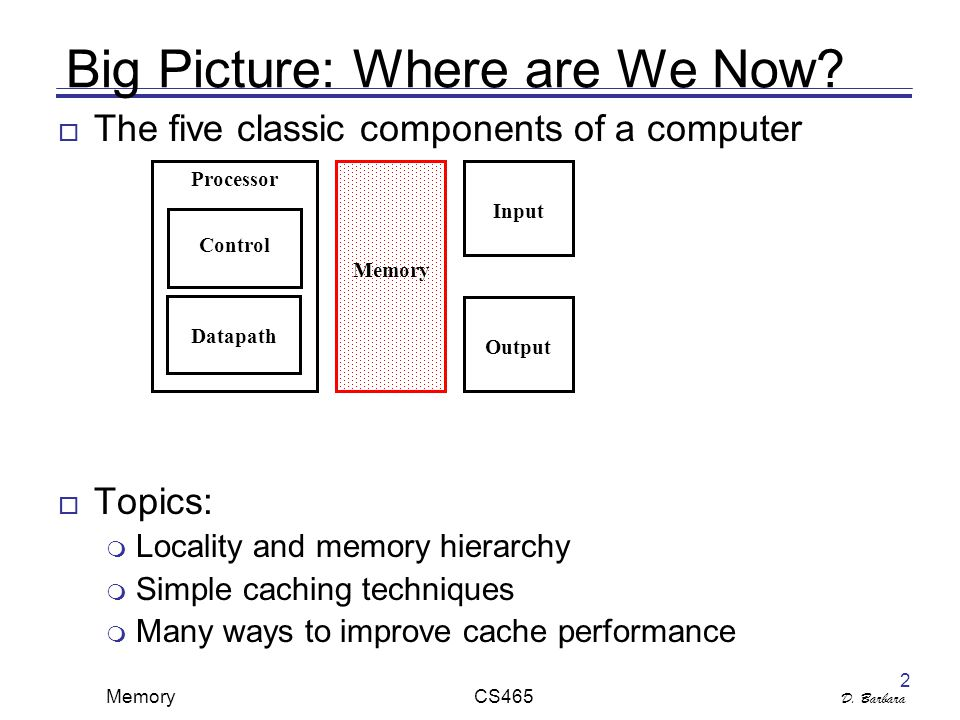 D. Barbara Memory CS465 2 Control Datapath Memory Processor Input Output Big Picture: Where are We Now?  The five classic components of a computer 
