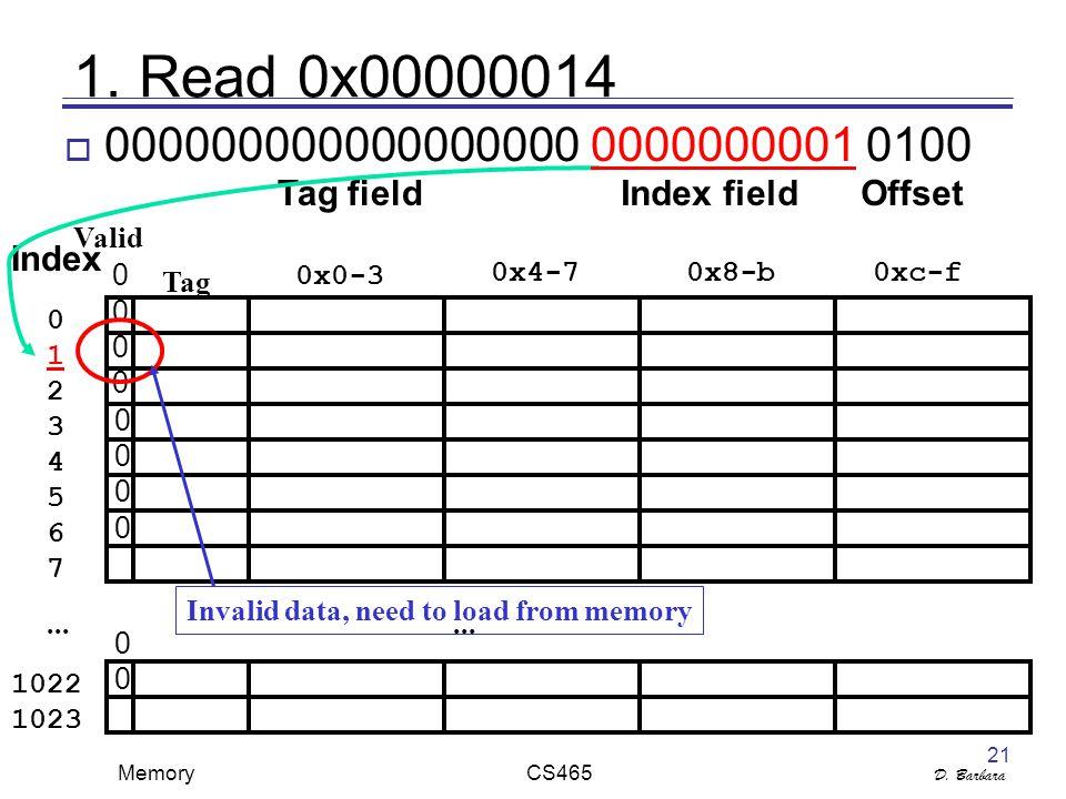 D. Barbara Memory CS465 21... Valid Tag 0x0-3 0x4-70x8-b0xc-f 0 1 2 3 4 5 6 7 1022 1023...