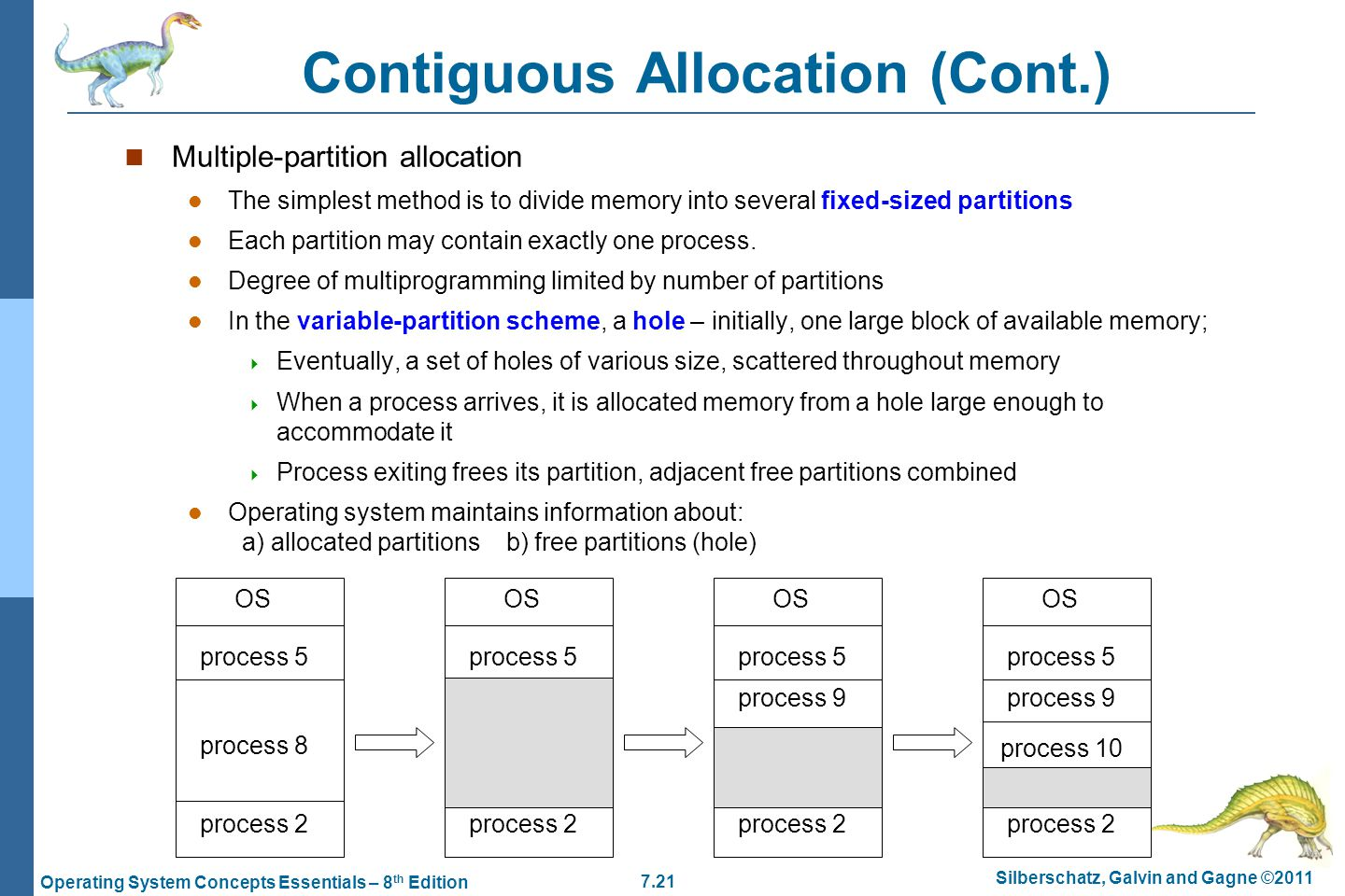 7.21 Silberschatz, Galvin and Gagne ©2011 Operating System Concepts Essentials – 8 th Edition Contiguous Allocation (Cont.) Multiple-partition allocation The simplest method is to divide memory into several fixed-sized partitions Each partition may contain exactly one process.