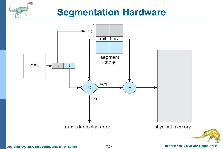 7.63 Silberschatz, Galvin and Gagne ©2011 Operating System Concepts Essentials – 8 th Edition Segmentation Hardware