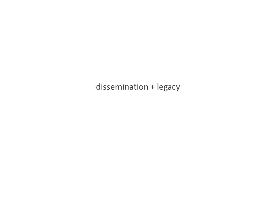 dissemination + legacy