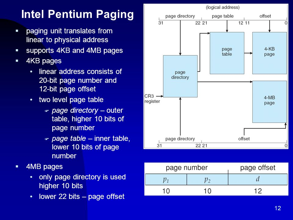 12  paging unit translates from linear to physical address  supports 4KB and 4MB pages  4KB pages linear address consists of 20-bit page number and