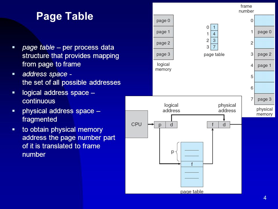 4 Page Table  page table – per process data structure that provides mapping from page to frame  address space - the set of all possible addresses 