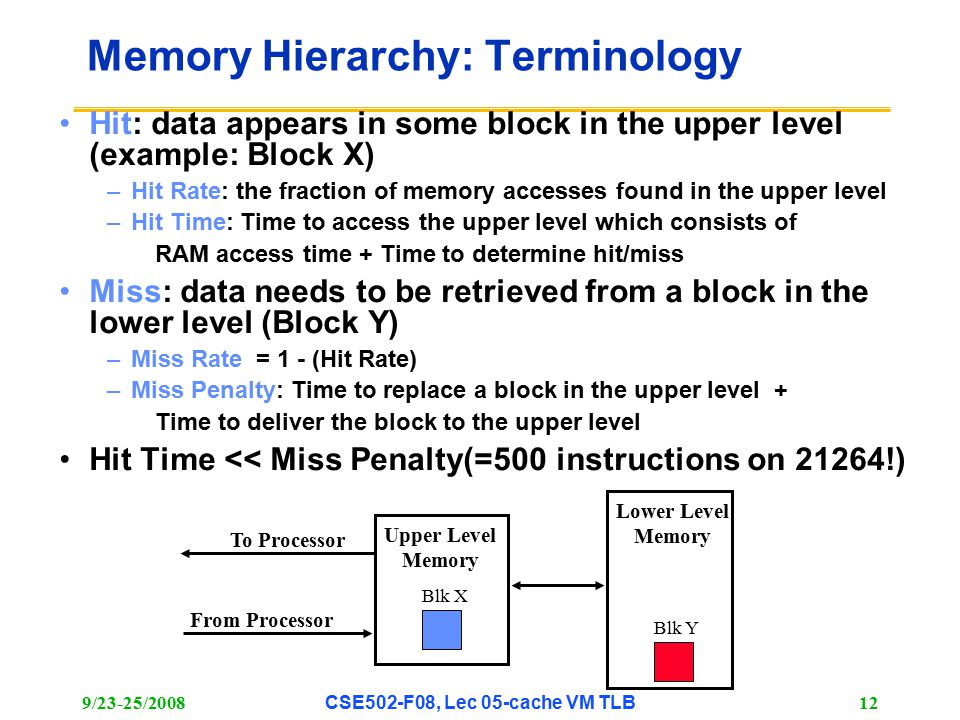 9/23-25/2008CSE502-F08, Lec 05-cache VM TLB 12 Memory Hierarchy: Terminology Hit: data appears in some block in the upper level (example: Block X) –Hit Rate: the fraction of memory accesses found in the upper level –Hit Time: Time to access the upper level which consists of RAM access time + Time to determine hit/miss Miss: data needs to be retrieved from a block in the lower level (Block Y) –Miss Rate = 1 - (Hit Rate) –Miss Penalty: Time to replace a block in the upper level + Time to deliver the block to the upper level Hit Time << Miss Penalty(=500 instructions on 21264!) Lower Level Memory Upper Level Memory To Processor From Processor Blk X Blk Y