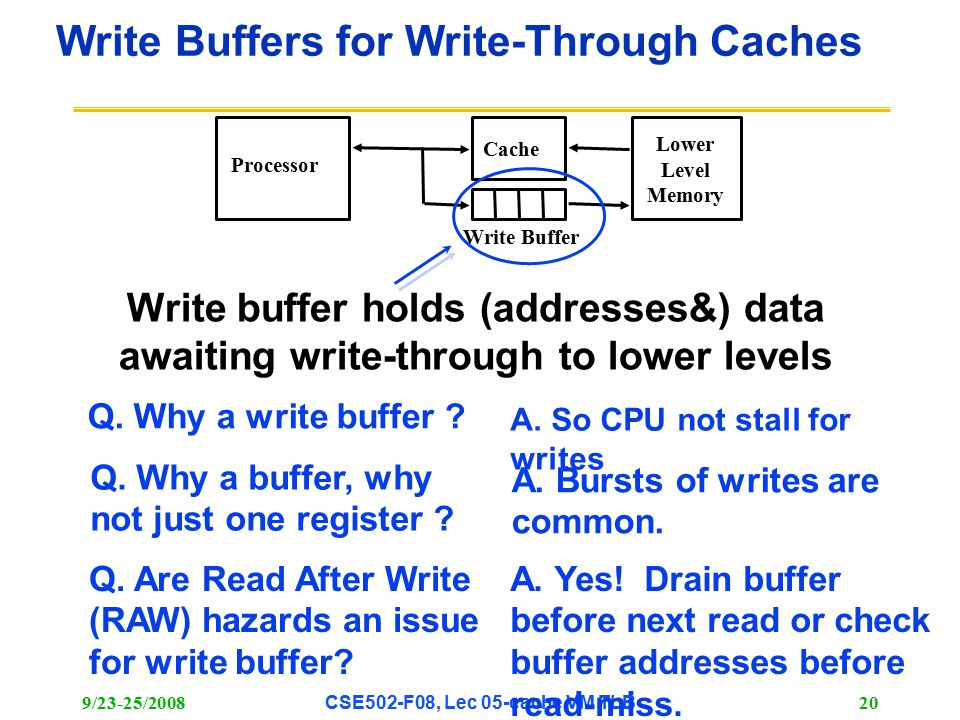 9/23-25/2008CSE502-F08, Lec 05-cache VM TLB 20 Write Buffers for Write-Through Caches Q.