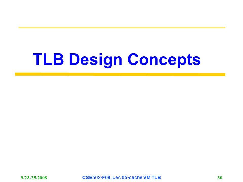 9/23-25/2008CSE502-F08, Lec 05-cache VM TLB 30 TLB Design Concepts