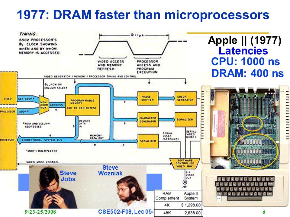 9/23-25/2008CSE502-F08, Lec 05-cache VM TLB 6 Apple || (1977) Latencies Steve Wozniak Steve Jobs CPU: 1000 ns DRAM: 400 ns 1977: DRAM faster than microprocessors
