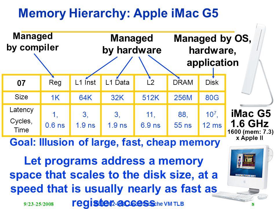 9/23-25/2008CSE502-F08, Lec 05-cache VM TLB 9 iMac's PowerPC 970: All caches on-chip (1K) R eg ist er s 512K L2 L1 (64K Instruction) L1 (32K Data)