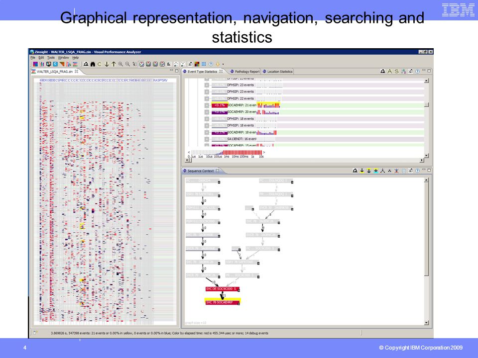 © Copyright IBM Corporation 2009 5 Zinsight extracts execution flows to reduce the amount of data for the user