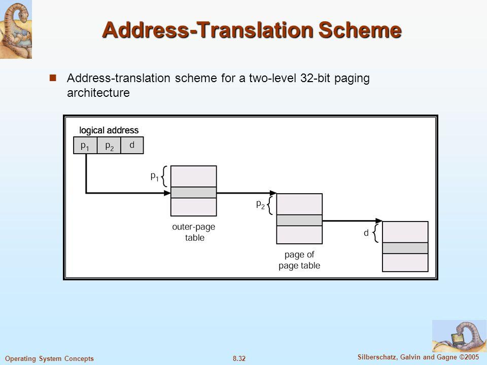 8.32 Silberschatz, Galvin and Gagne ©2005 Operating System Concepts Address-Translation Scheme Address-translation scheme for a two-level 32-bit pagin