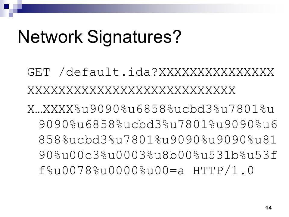 14 Network Signatures.