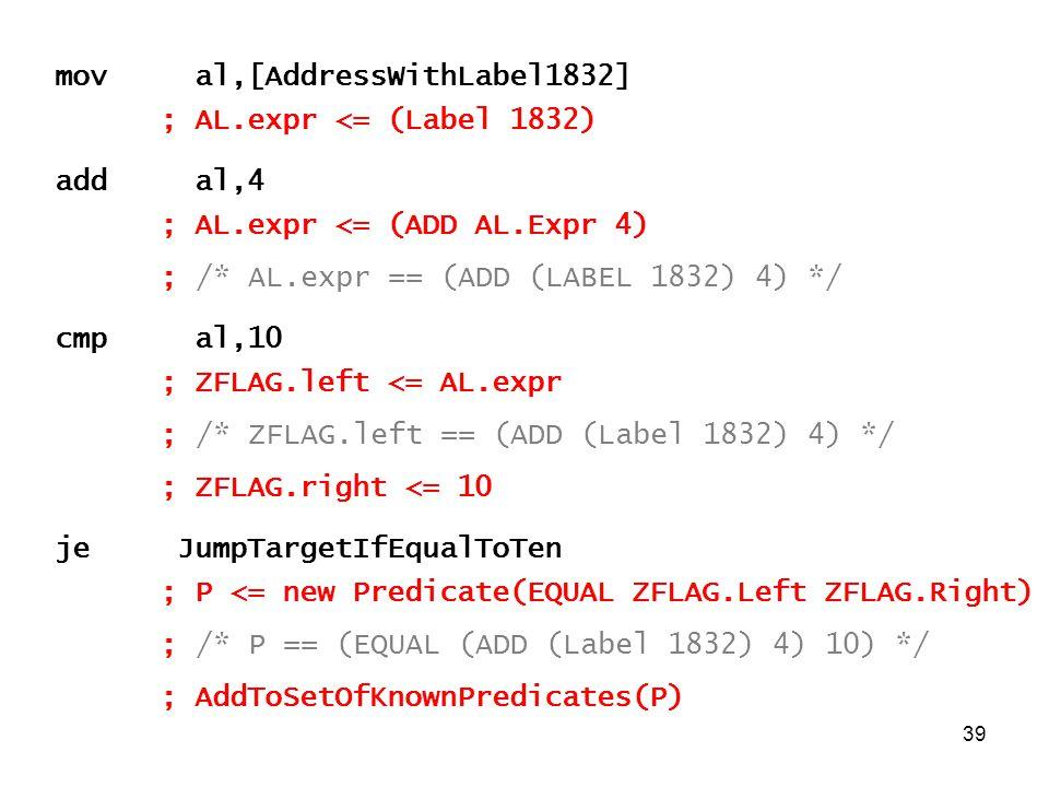 39 mov al,[AddressWithLabel1832] add al,4 cmp al,10 je JumpTargetIfEqualToTen ; AL.expr <= (Label 1832) ; AL.expr <= (ADD AL.Expr 4) ; /* AL.expr == (ADD (LABEL 1832) 4) */ ; ZFLAG.left <= AL.expr ; /* ZFLAG.left == (ADD (Label 1832) 4) */ ; ZFLAG.right <= 10 ; P <= new Predicate(EQUAL ZFLAG.Left ZFLAG.Right) ; /* P == (EQUAL (ADD (Label 1832) 4) 10) */ ; AddToSetOfKnownPredicates(P)