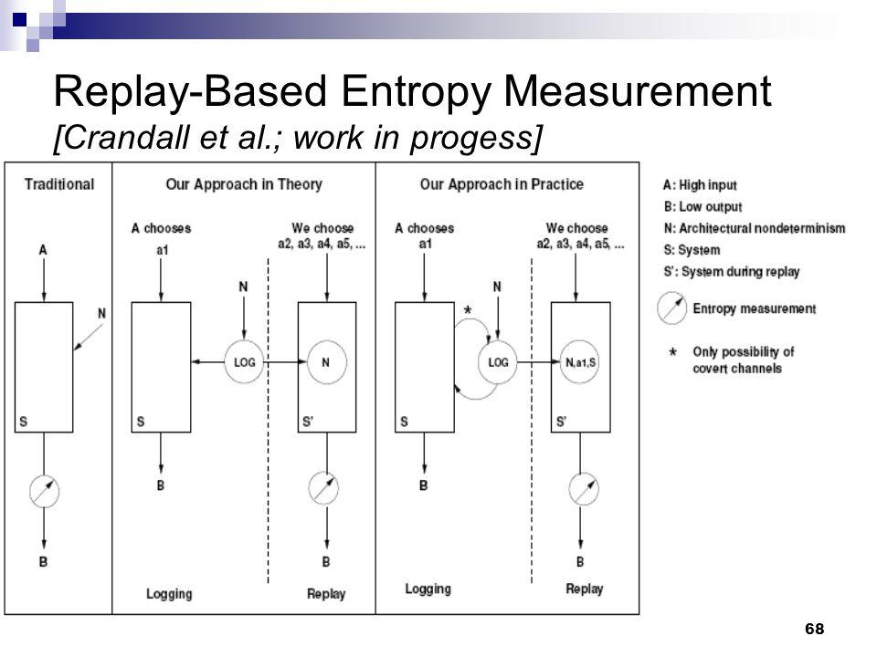 68 Replay-Based Entropy Measurement [Crandall et al.; work in progess]